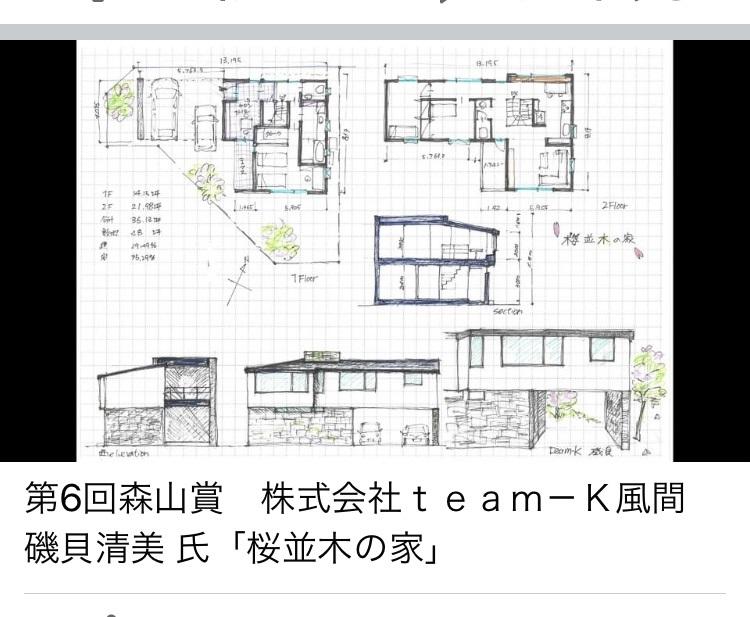 team-K設計部長「森山賞」受賞!しました(^^)/